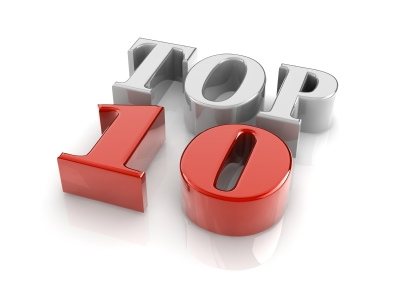 Top 10 Questions About Bankruptcy